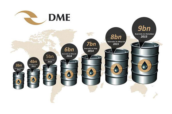 DME reaches milestone of 9 billion barrels traded through